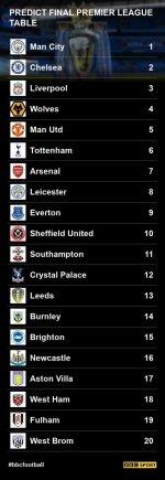 premier-league-table-2020-final-401c09034f094f8d9d83ae80dbe45347.jpg
